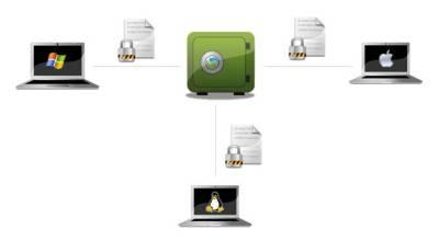 Teamdrive.com