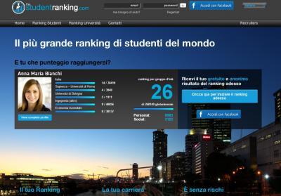 Thestudentranking.com